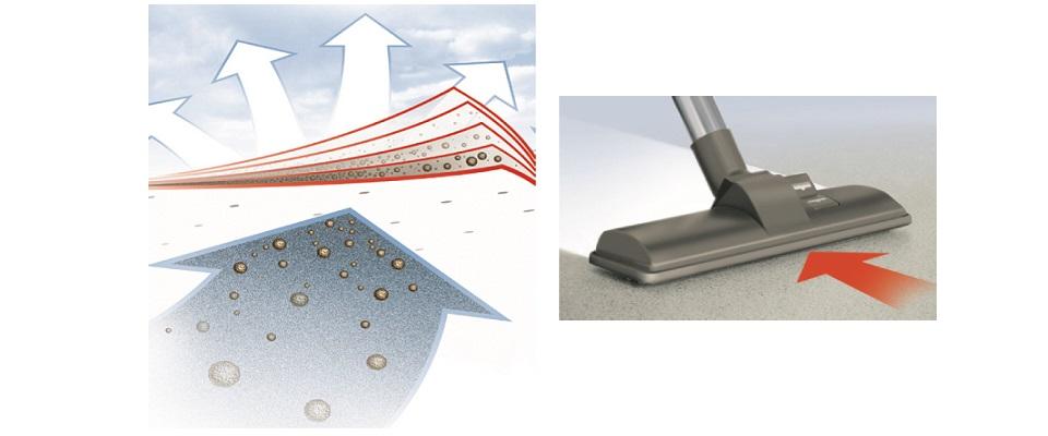 Sacos para aspirador - O equilíbrio perfeito entre o fluxo de ar e a qualidade de filtração